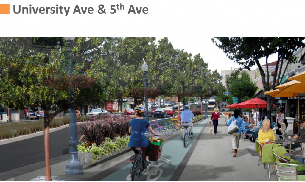 University Avenue in the future could actually be a truly multi-modal street. Image via SANDAG.