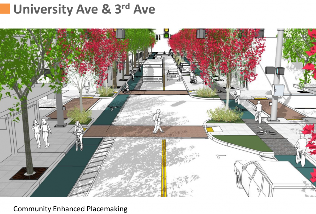 University at 3rd is going to be so great! Image: SANDAG