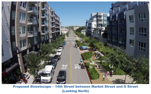 Streetscape proposed for 14th Street, San Diego