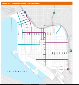 San Diego Downtown Mobility Plan